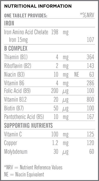 Once a Day Iron Plus Nutritional Information