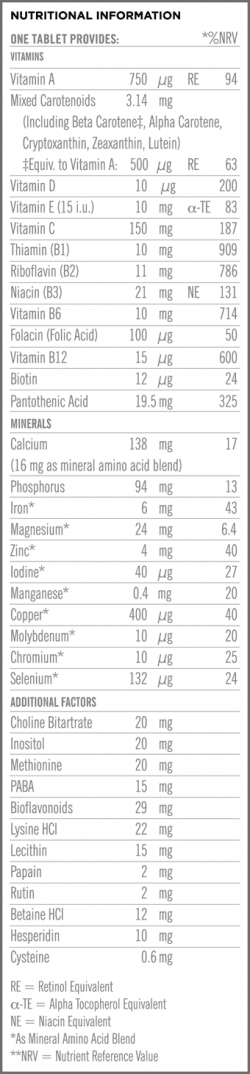 Once a Day Multi Nutritional Information