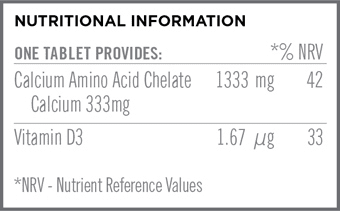 Once a Day Osteo Nutritional Information