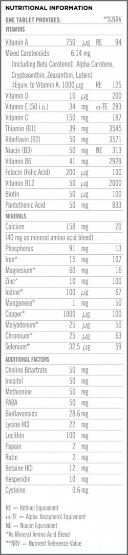 Super Once a Day Nutritional Information