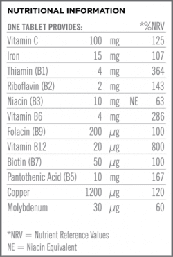 Synergistic Iron 15mg Nutritional Information