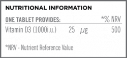 Vitamin D3 1000i.u. Nutritional Information